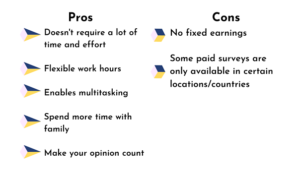 Pros and cons of online surveys