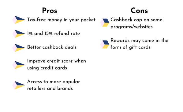 Pros and cons of cashback rewards