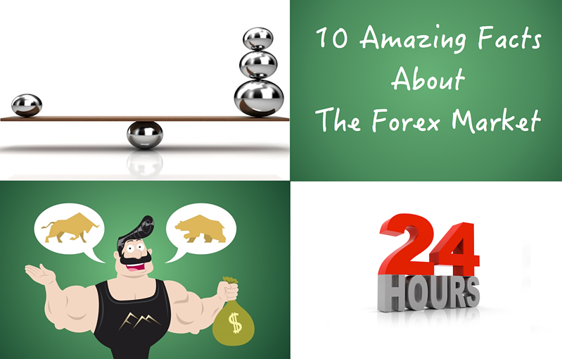 Amazing Facts About The Forex Market