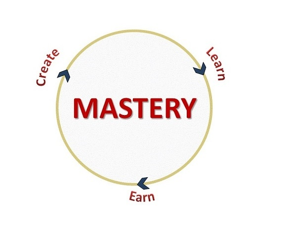 The Circle of Mastery