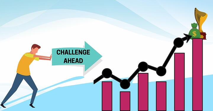 Top 5 Challenges Forex Traders Commonly Face and How to Overcome Them