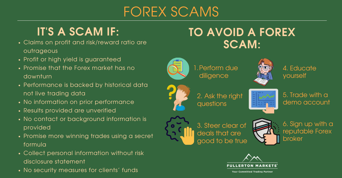 summary of how to spot and avoid forex trading scams-1