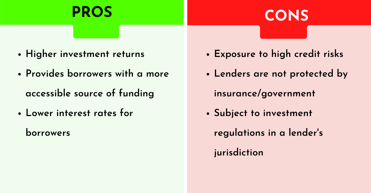 pros and cons of offering p2p lending