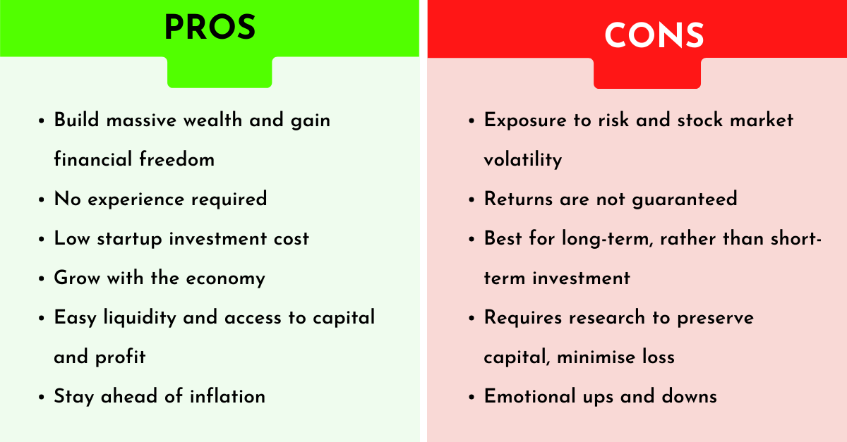 pros and cons of stock investing