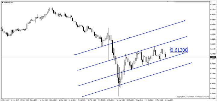 Breaking News: New Zealand Dollar Fell After RBNZ Doubled Its QE Program