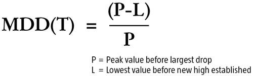 Formula-to-Calculate-Maximum-Drawdown