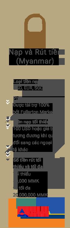 VN-Local-Transfer-myanmar-3