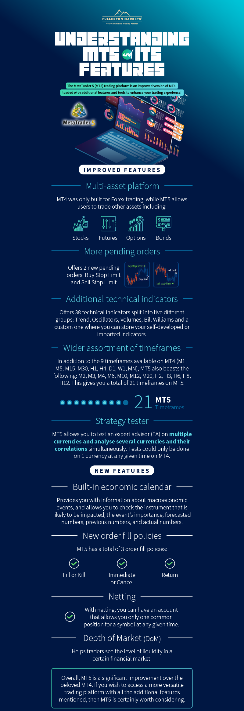 Infographic of MT5 and its features