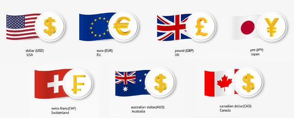 Major currencies in the Forex market.