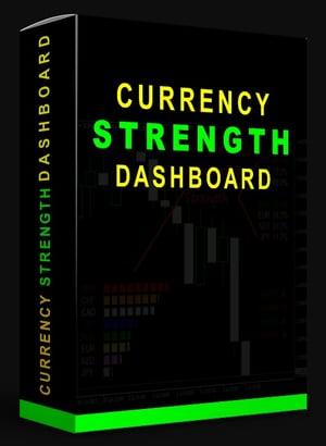 currency dashboard