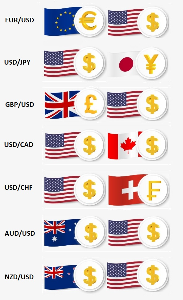 currency pairing-1