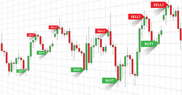 forex_trading_chart_buy_sell