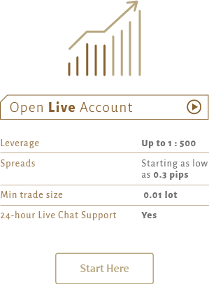 Open Live Account