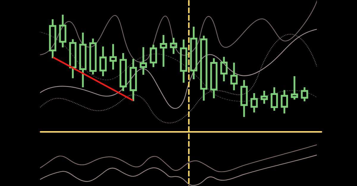 resized indicators