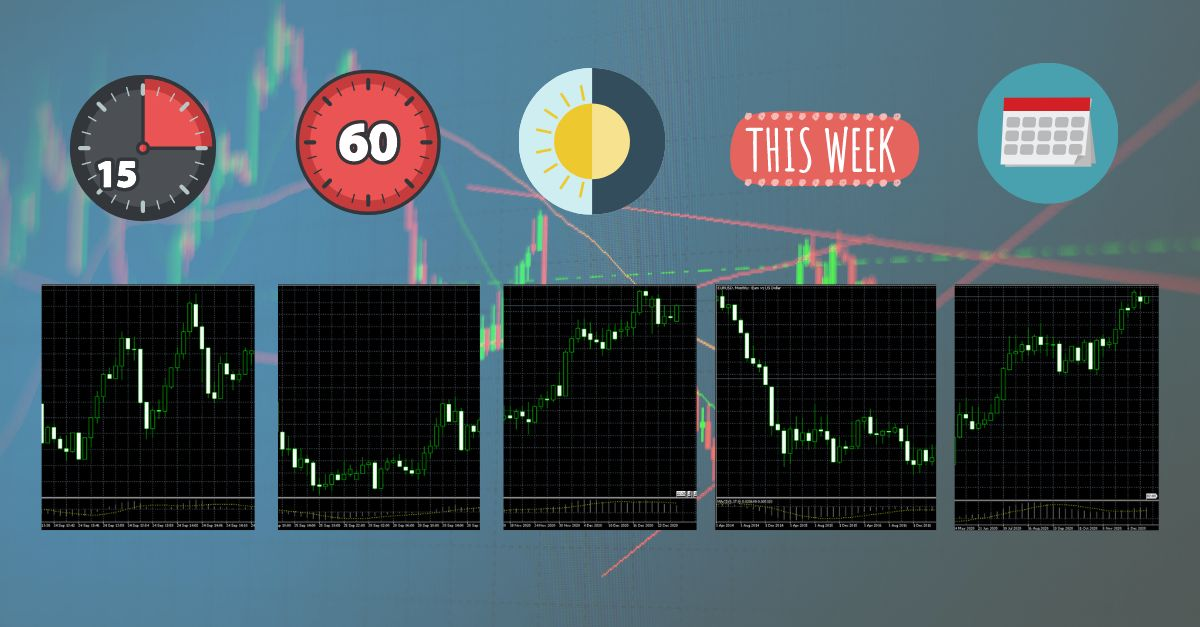 image of the different timeframes on MT5 at minutes, hours, daily, weekly and monthly