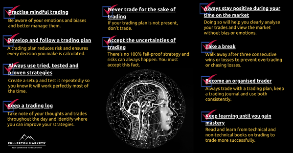 ways to develop trading psychology