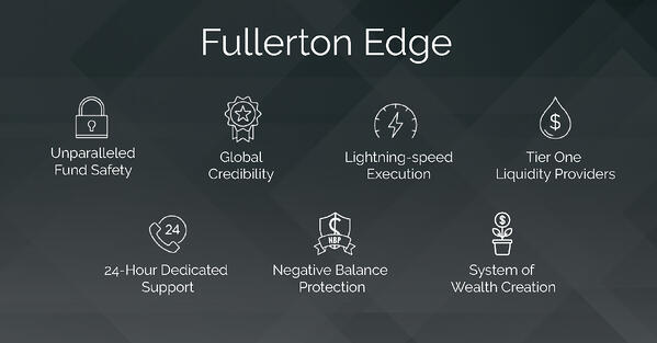 The Fullerton Edge: What 3 Key Benefits Do Traders with Fullerton Markets Enjoy?