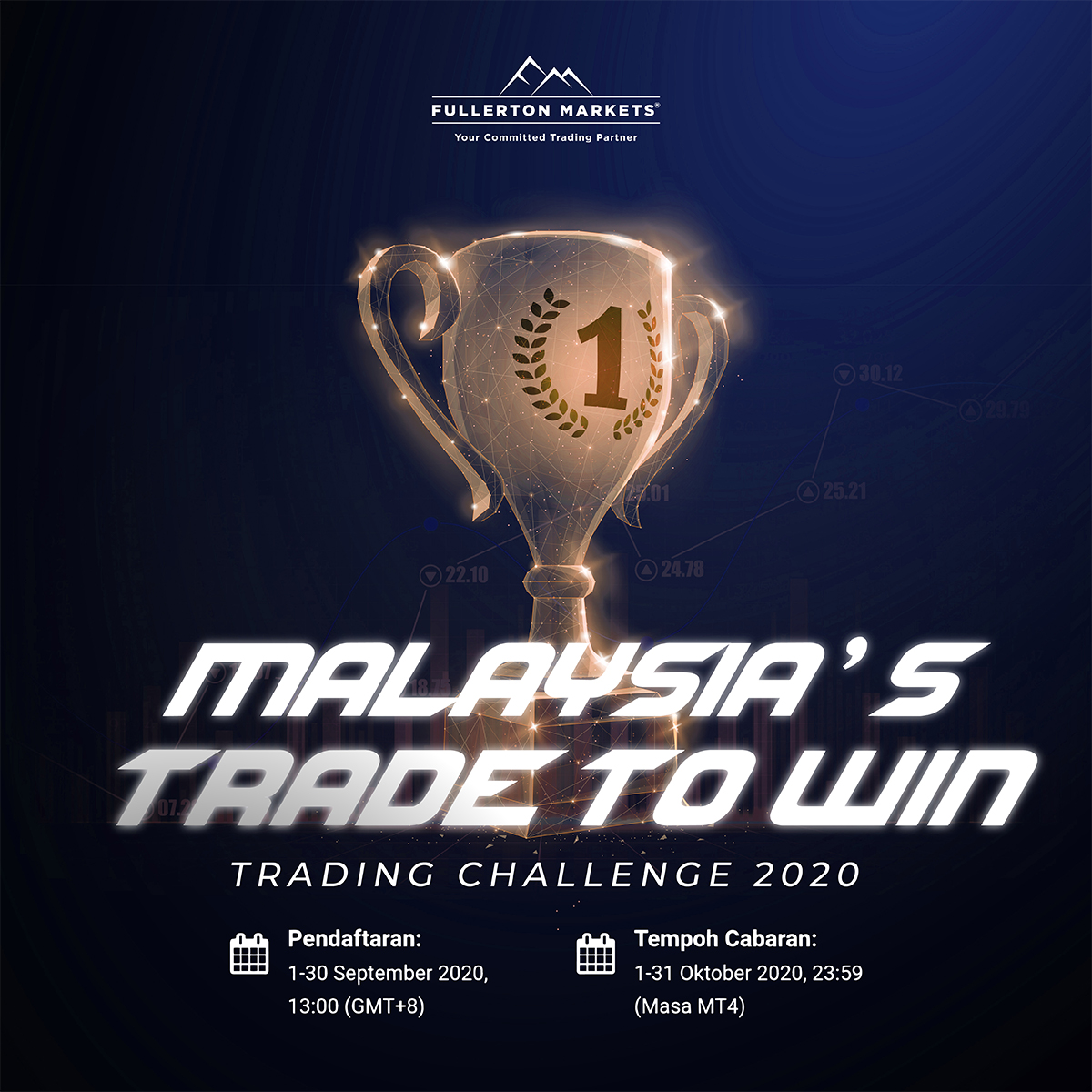 Trade to Win Challenge